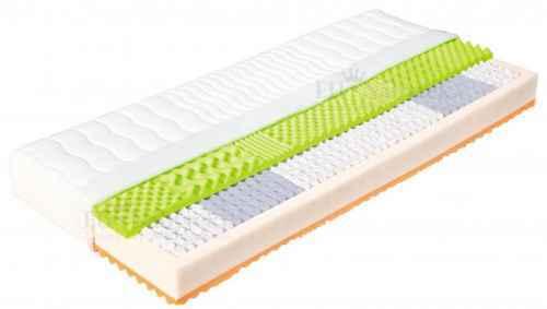 Zdravotní taštičková matrace EVA