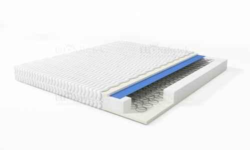 Pružinová matrace ORSOLA 200x200 cm
